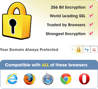 SSL Certificates, your domain always protected